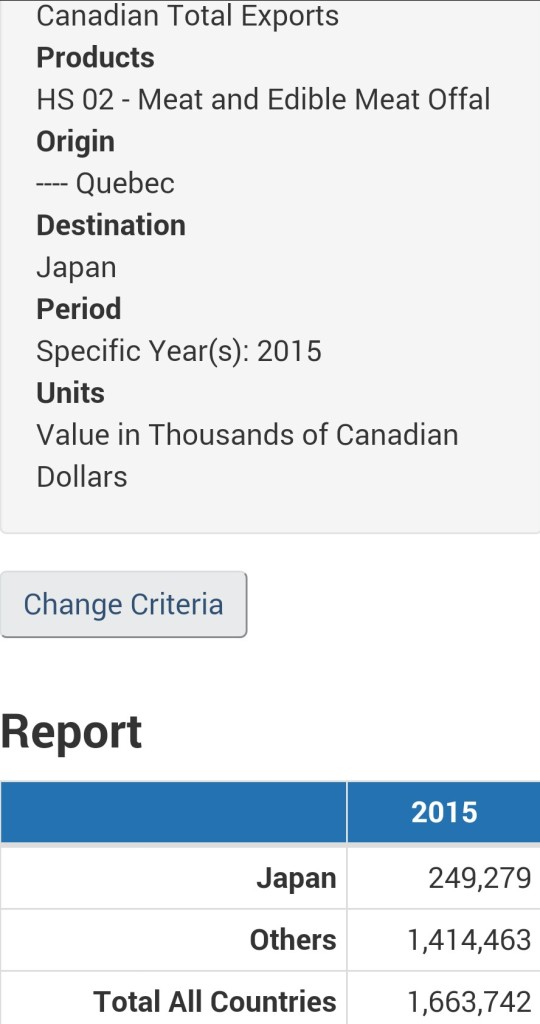 Quebec's largest to Japan 2015