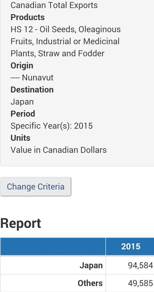 Nunavut largest to Japan 2015