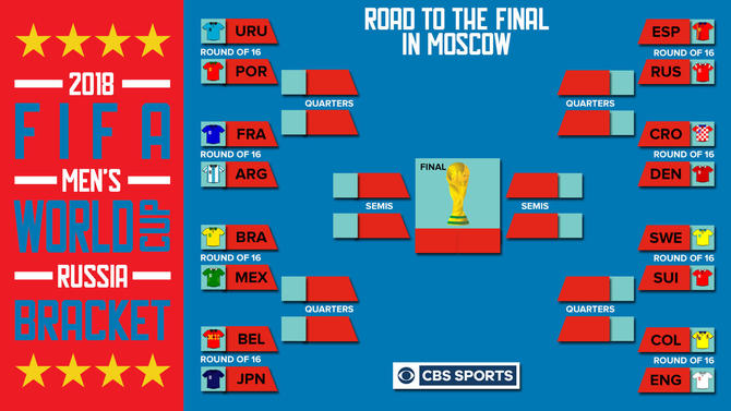RussiaWorldCup2018-16-cbs-bracket