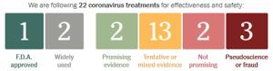 Coronavirus_Treatment-Tracker-nytimes