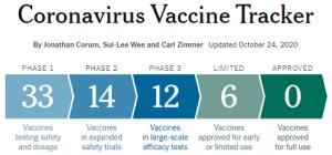 Coronavirus_Vaccine-Tracker-nytimes