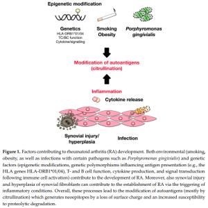 Sarilumab-Kevzara4 NIH-RA-development