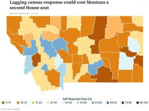 Montana22 MSU lagging-census @bozchron,@jabsbizschool