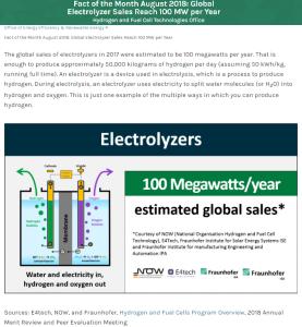 SciTech59 electrolyzer-2018 @FCHEA_News