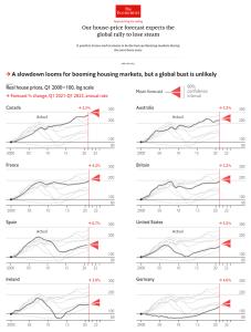 World116 house-price @TheEconomist