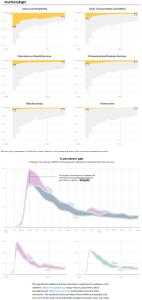 World153 graphs-PostPandemic-normalcy-not-yet @ABC,@FiveThirtyEight