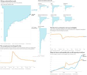 World165 job-report @nytimes