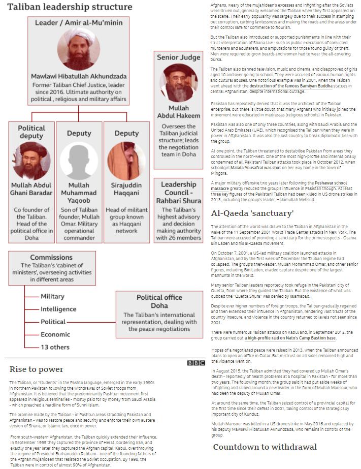 World172 Who-are-the-Taliban @BBCWorld