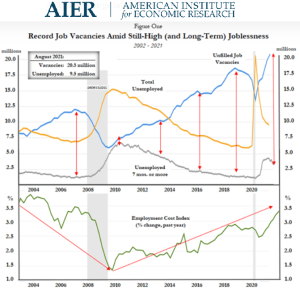 World196 Costly but Deliberate U.S. Labor Shortage @ajer